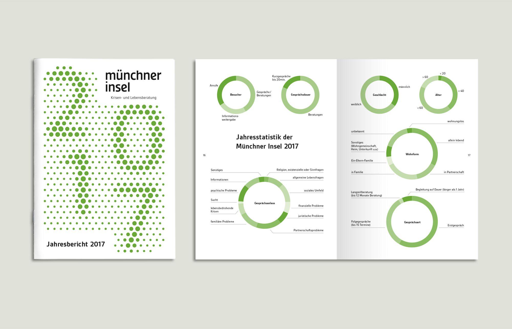 Jahresbericht Web